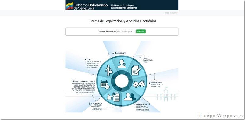 apostillar-antecedentes-penales-venezuela