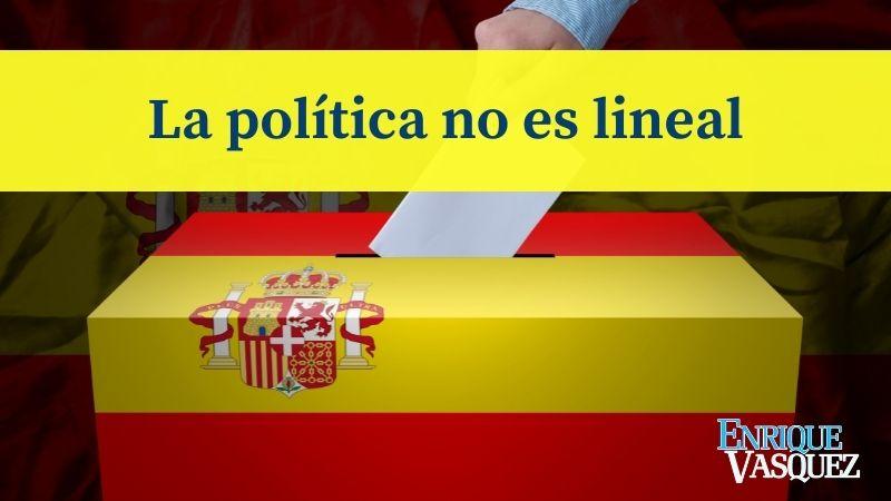 La política en España no es lineal sino que es multicapa. Urna de votación en España